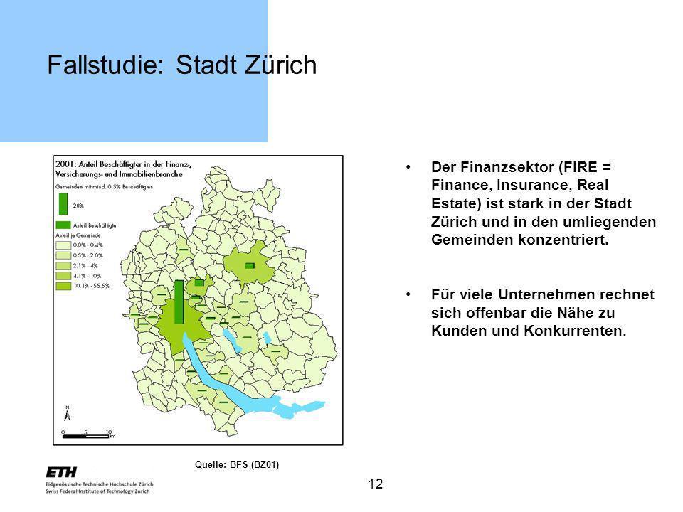 12 Fallstudie: Stadt Zürich Der Finanzsektor (FIRE = Finance, Insurance, Real Estate) ist stark in der Stadt Zürich und in den umliegenden Gemeinden k