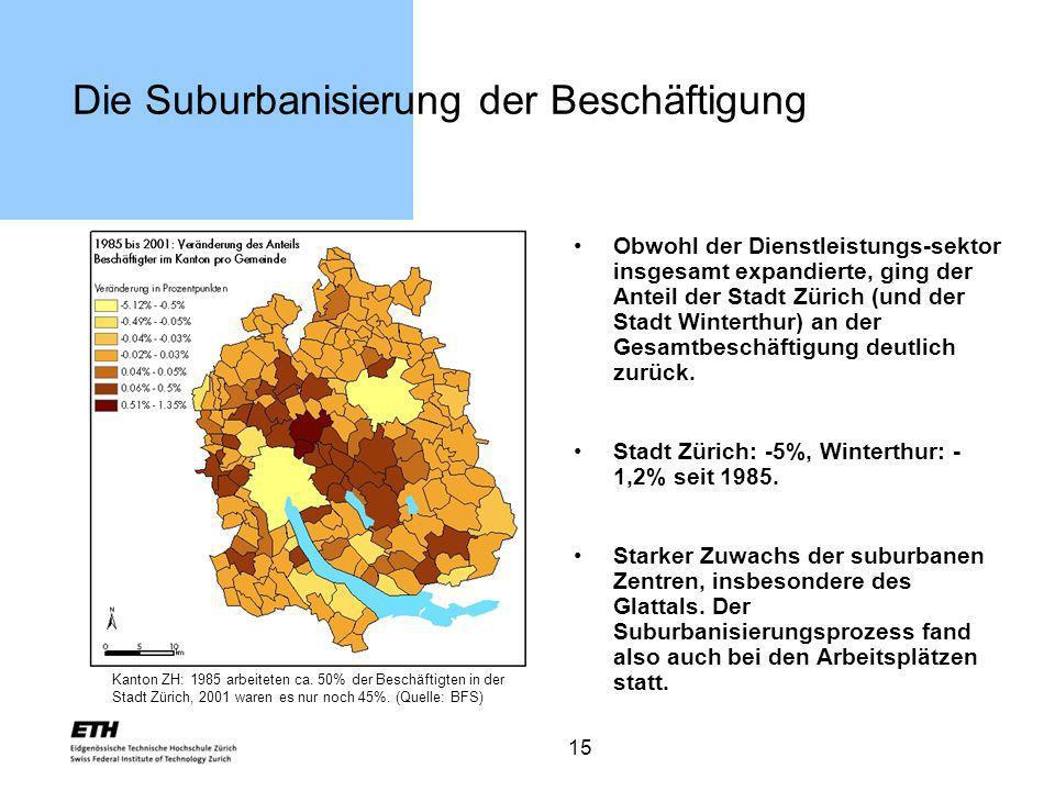 15 Die Suburbanisierung der Beschäftigung Obwohl der Dienstleistungs-sektor insgesamt expandierte, ging der Anteil der Stadt Zürich (und der Stadt Win