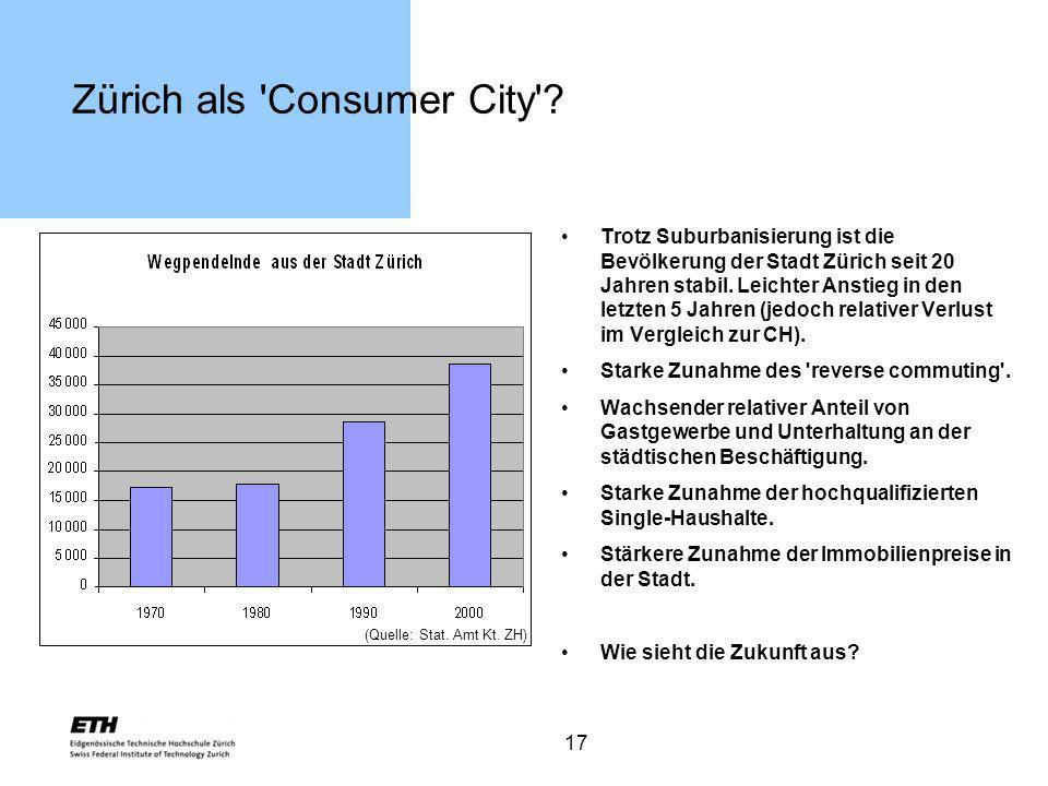 17 Zürich als 'Consumer City'? Trotz Suburbanisierung ist die Bevölkerung der Stadt Zürich seit 20 Jahren stabil. Leichter Anstieg in den letzten 5 Ja