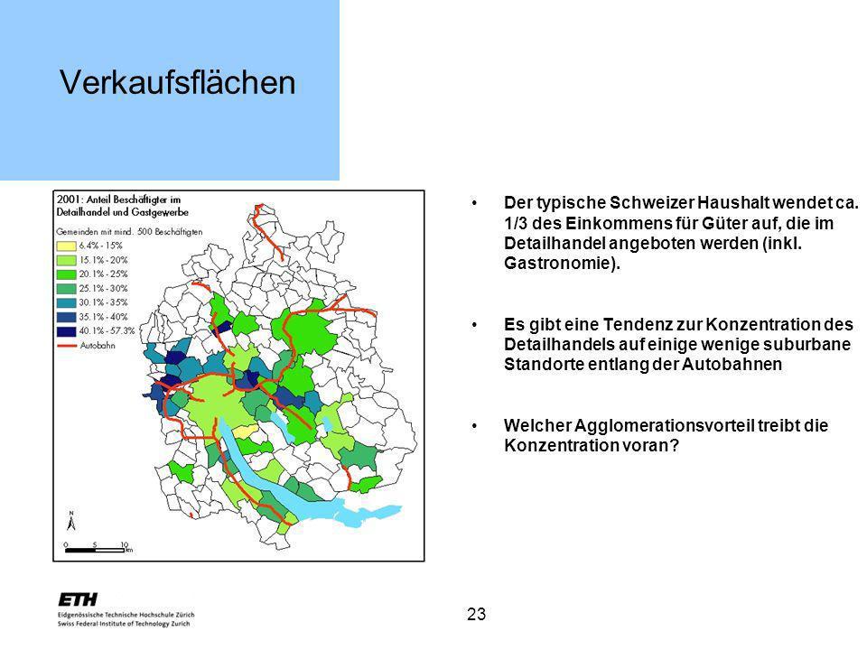 23 Verkaufsflächen Der typische Schweizer Haushalt wendet ca. 1/3 des Einkommens für Güter auf, die im Detailhandel angeboten werden (inkl. Gastronomi