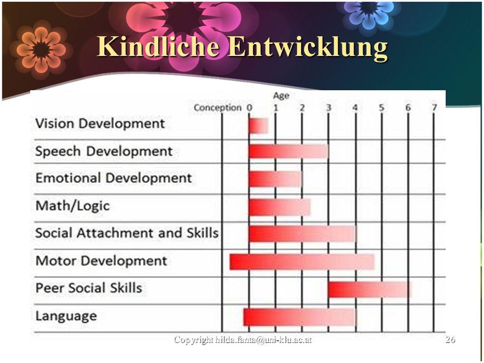 Kindliche Entwicklung Copyright hilda.fanta@uni-klu.ac.at26