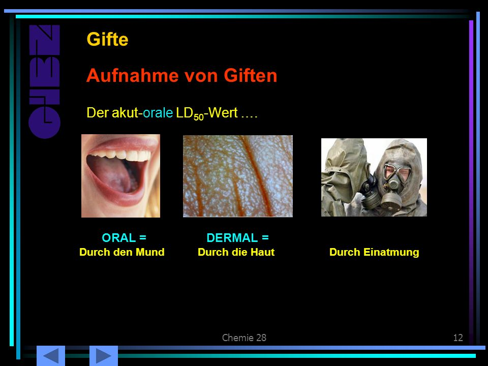 Chemie 2812 Aufnahme von Giften Gifte ORAL = Durch den Mund Der akut-orale LD 50 -Wert …. DERMAL = Durch die HautDurch Einatmung