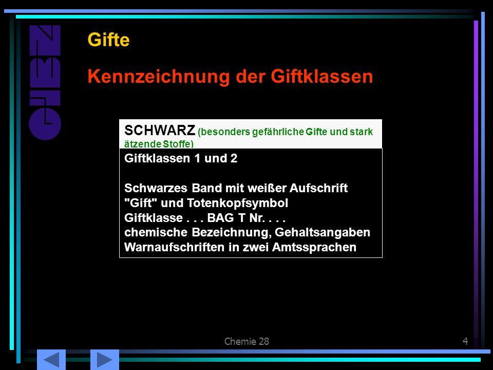 Chemie 285 Kennzeichnung der Giftklassen Gifte GELB (starke Gifte und ätzende Stoffe) Giftklasse 3 Giftklasse...