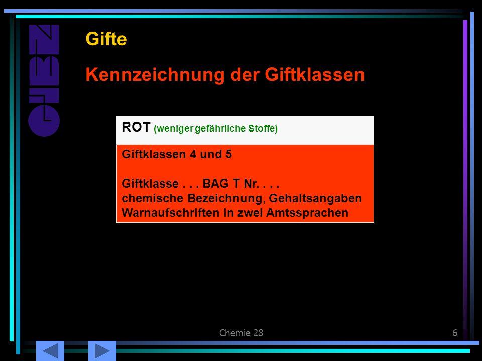 Chemie 286 Kennzeichnung der Giftklassen Gifte ROT (weniger gefährliche Stoffe) Giftklassen 4 und 5 Giftklasse... BAG T Nr.... chemische Bezeichnung,