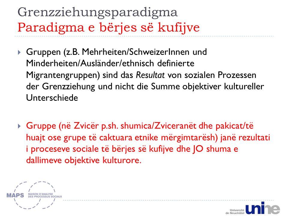 Grenzziehungsparadigma Paradigma e bërjes së kufijve Grenzen (boundaries) Kufij Symbolische Grenzziehungen: conceptual distinctions made by social actors to categorise objects, people and practices.