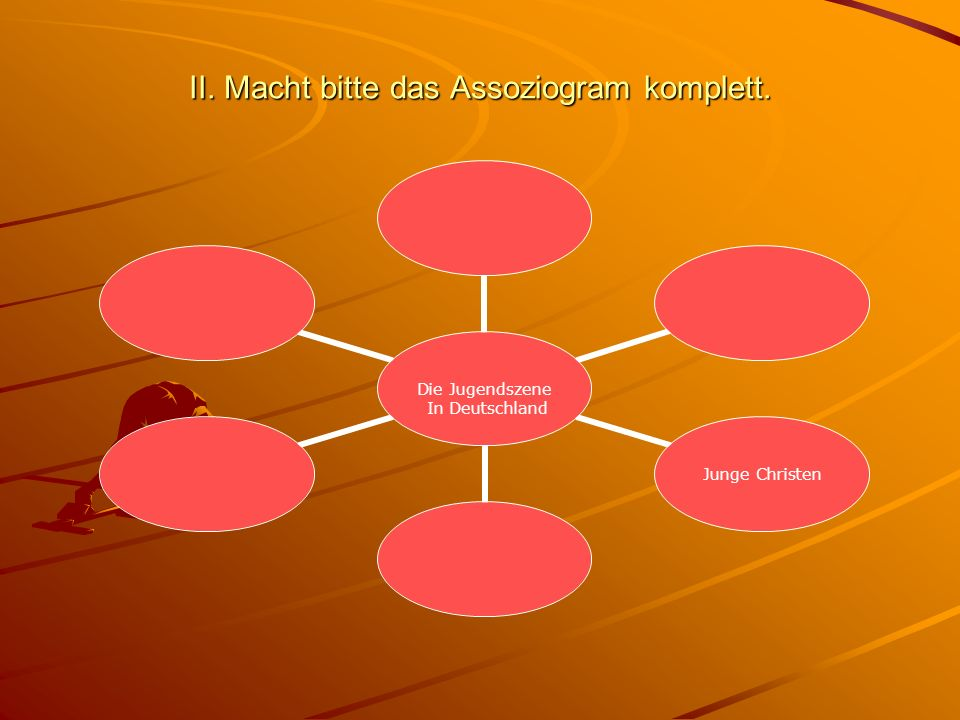 II. Macht bitte das Assoziogram komplett. Die Jugendszene In Deutschland Junge Christen