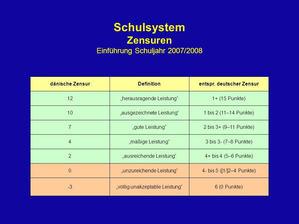 Schulsystem Zensuren Einführung Schuljahr 2007/2008 dänische ZensurDefinitionentspr. deutscher Zensur 12herausragende Leistung1+ (15 Punkte) 10ausgeze