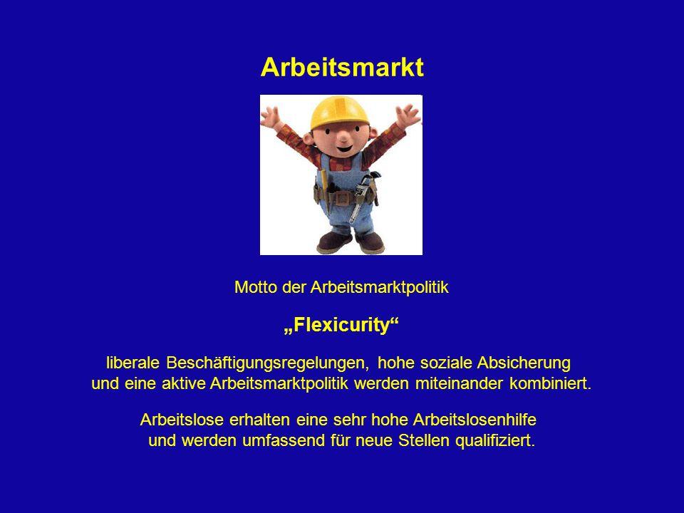 Arbeitsmarkt Motto der Arbeitsmarktpolitik Flexicurity liberale Beschäftigungsregelungen, hohe soziale Absicherung und eine aktive Arbeitsmarktpolitik