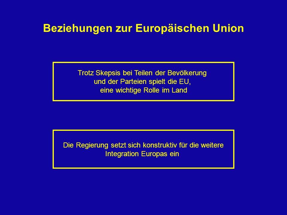 Trotz Skepsis bei Teilen der Bevölkerung und der Parteien spielt die EU, eine wichtige Rolle im Land Die Regierung setzt sich konstruktiv für die weit