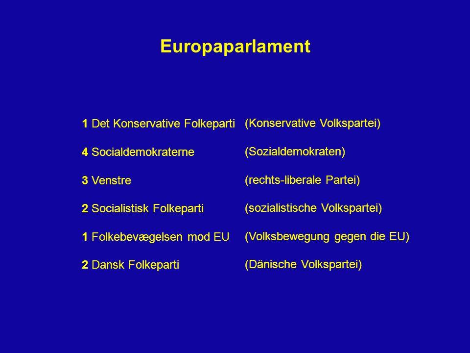 1 Det Konservative Folkeparti 4 Socialdemokraterne 3 Venstre 2 Socialistisk Folkeparti 1 Folkebevægelsen mod EU 2 Dansk Folkeparti (Konservative Volks