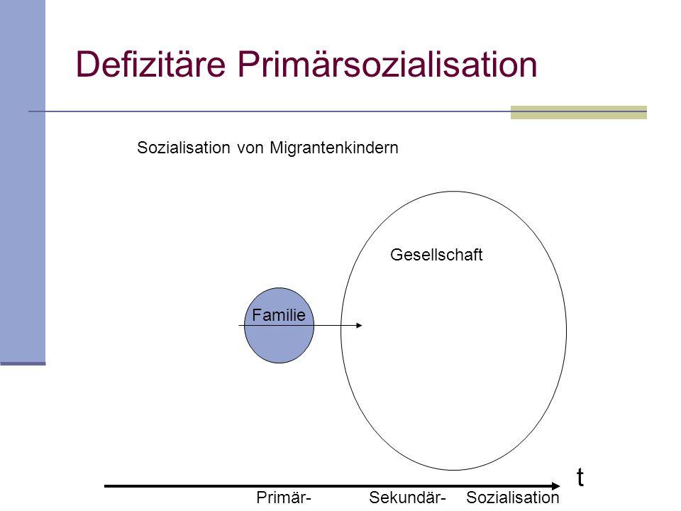 Defizitäre Primärsozialisation Familie t Gesellschaft Primär- Sekundär- Sozialisation Sozialisation von Migrantenkindern