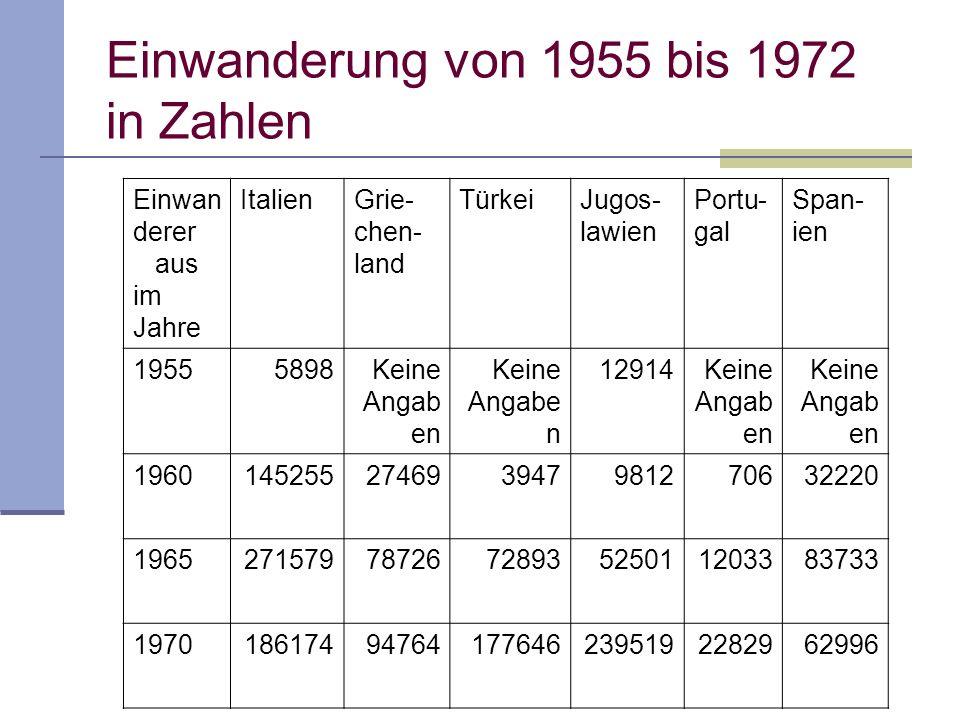 Einwanderung von 1955 bis 1972 in Zahlen Einwan derer aus im Jahre ItalienGrie- chen- land TürkeiJugos- lawien Portu- gal Span- ien 19555898Keine Anga