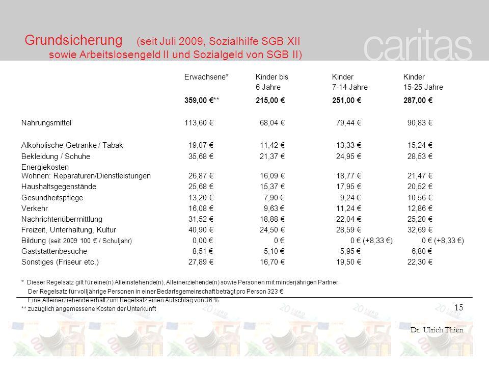 15 Dr. Ulrich Thien Grundsicherung (seit Juli 2009, Sozialhilfe SGB XII sowie Arbeitslosengeld II und Sozialgeld von SGB II) Erwachsene*Kinder bis Kin