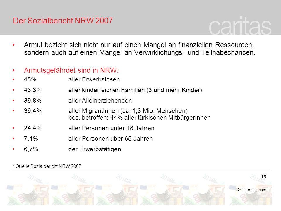 19 Dr. Ulrich Thien Der Sozialbericht NRW 2007 Armut bezieht sich nicht nur auf einen Mangel an finanziellen Ressourcen, sondern auch auf einen Mangel