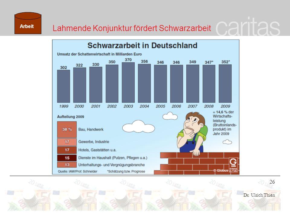 26 Dr. Ulrich Thien Lahmende Konjunktur fördert Schwarzarbeit Arbeit