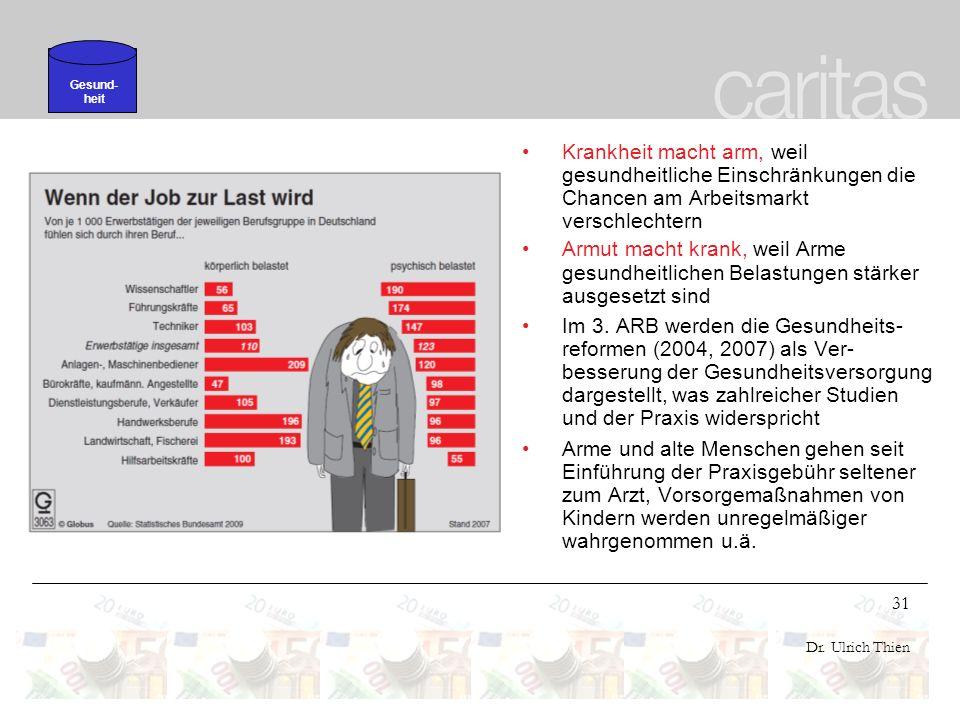 31 Dr. Ulrich Thien Krankheit macht arm, weil gesundheitliche Einschränkungen die Chancen am Arbeitsmarkt verschlechtern Armut macht krank, weil Arme