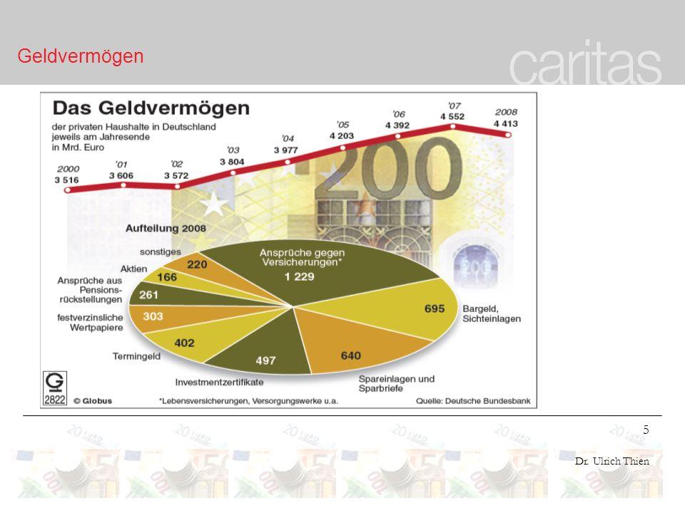 5 Dr. Ulrich Thien Geldvermögen