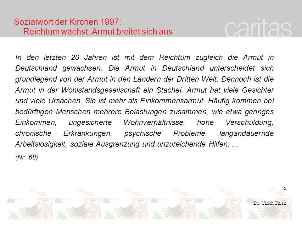 20 Dr.Ulrich Thien Sozialstaat In den 777 Mrd.