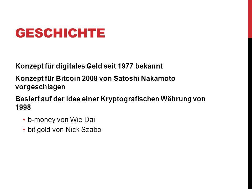 GESCHICHTE Konzept für digitales Geld seit 1977 bekannt Konzept für Bitcoin 2008 von Satoshi Nakamoto vorgeschlagen Basiert auf der Idee einer Kryptografischen Währung von 1998 b-money von Wie Dai bit gold von Nick Szabo