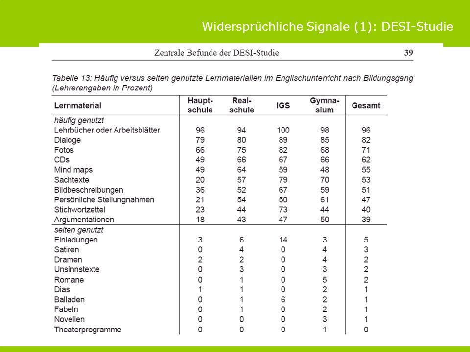 Widersprüchliche Signale (1): DESI-Studie