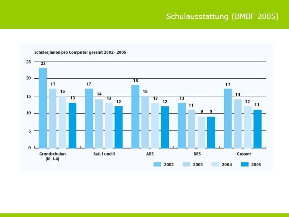 Schulausstattung (BMBF 2005)