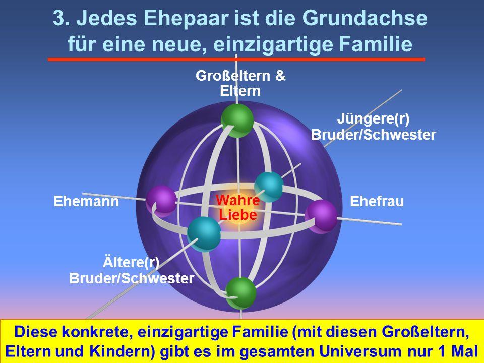 Ehefrau Wahre Liebe Ältere(r) Bruder/Schwester Kinder & Enkelkinder Jüngere(r) Bruder/Schwester Großeltern & Eltern Ehemann 3. Jedes Ehepaar ist die G
