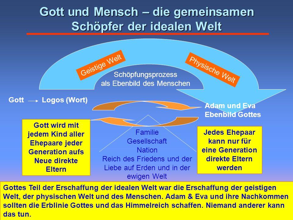 Gott und Mensch – die gemeinsamen Schöpfer der idealen Welt Schöpfungsprozess als Ebenbild des Menschen Jedes Ehepaar kann nur für eine Generation dir