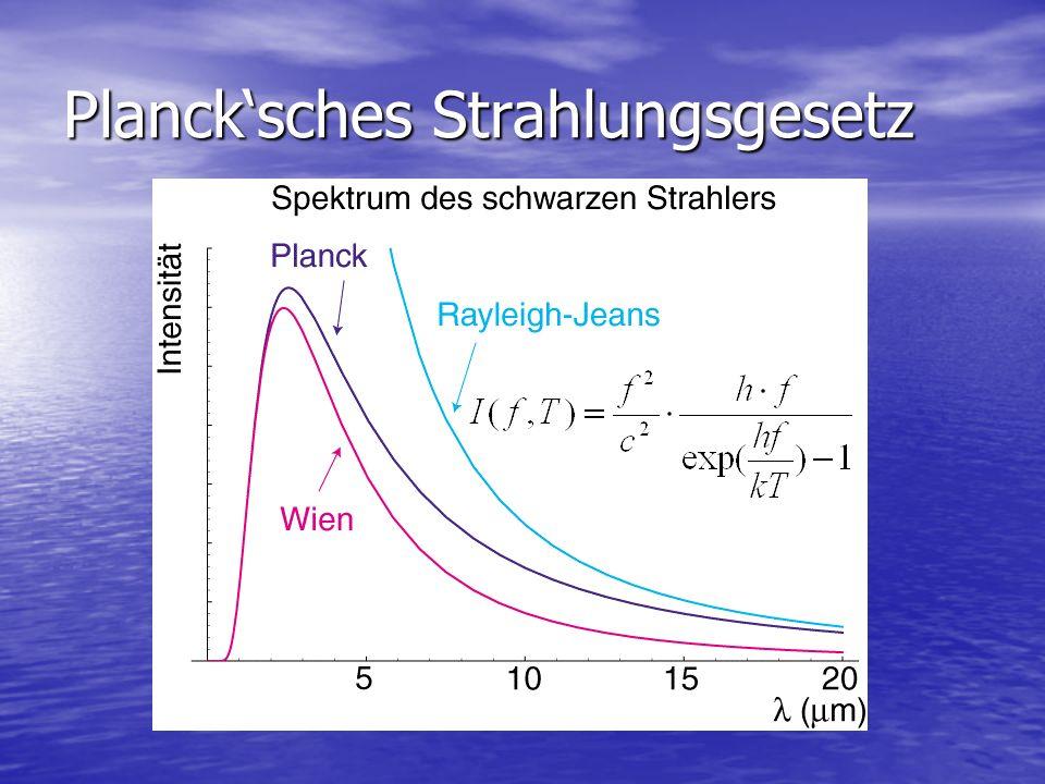 Max Planck (1858-1947) Bei der Einführung der Wirkungsquanten h in die Theorie ist so konservativ als möglich zu verfahren, d.h.