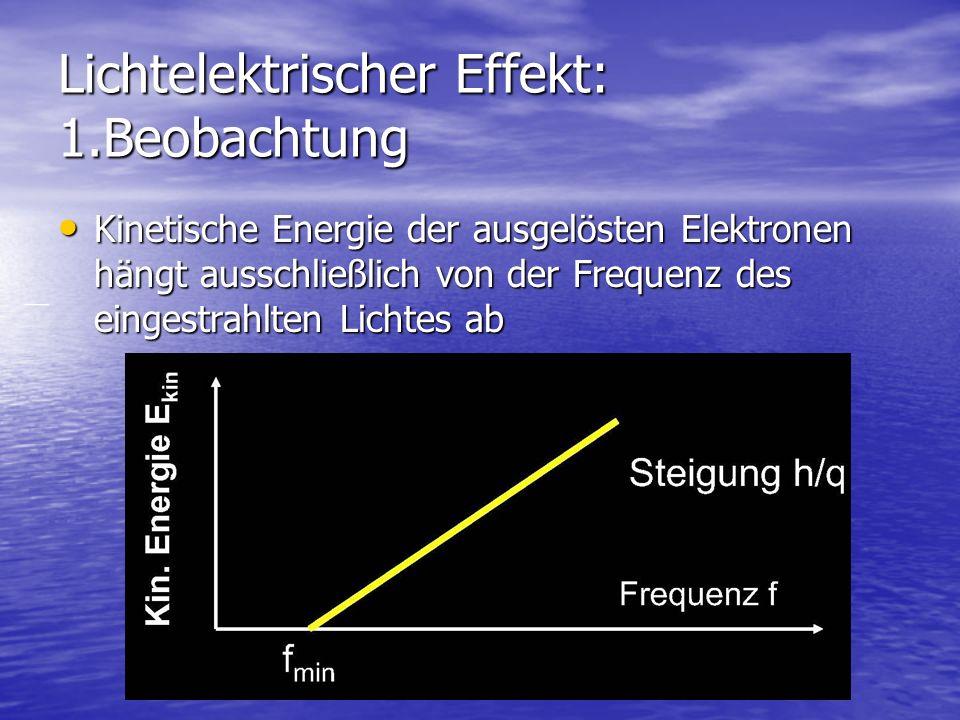 Lichtelektrischer Effekt: 2.Beobachtung Die kinetische Energie der Elektronen ist unabhängig von der eingestrahlten Intensität Die kinetische Energie der Elektronen ist unabhängig von der eingestrahlten Intensität