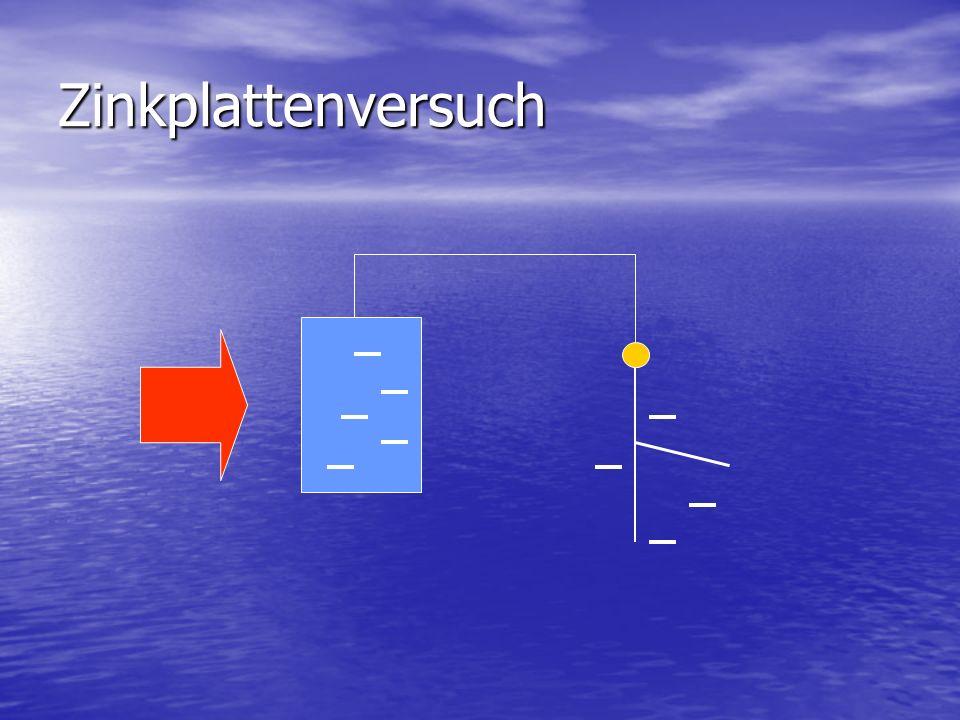Hypothese Licht ist eine elektromagnetische Welle Licht kann Energie an die Elektronen einer Metalloberfläche in kontinuierlichen Beträgen abgeben.