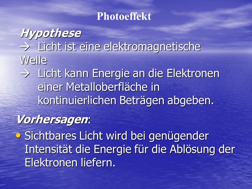 Hypothese Licht ist eine elektromagnetische Welle Licht kann Energie an die Elektronen einer Metalloberfläche in kontinuierlichen Beträgen abgeben. Vo