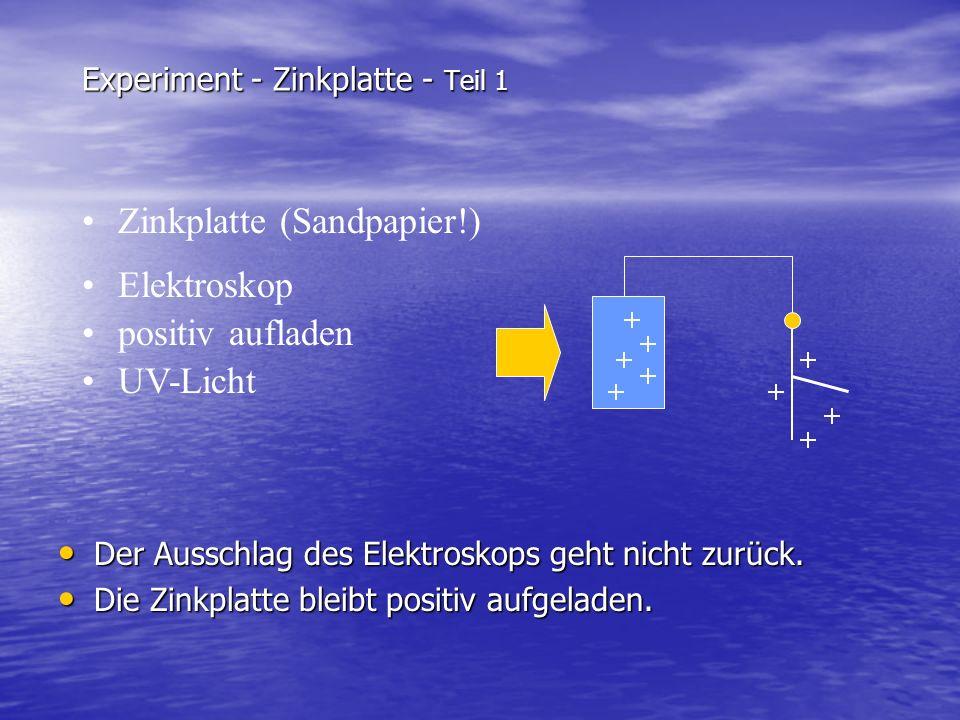 Experiment - Zinkplatte - Teil 1 Zinkplatte (Sandpapier!) Elektroskop positiv aufladen UV-Licht Der Ausschlag des Elektroskops geht nicht zurück. Der