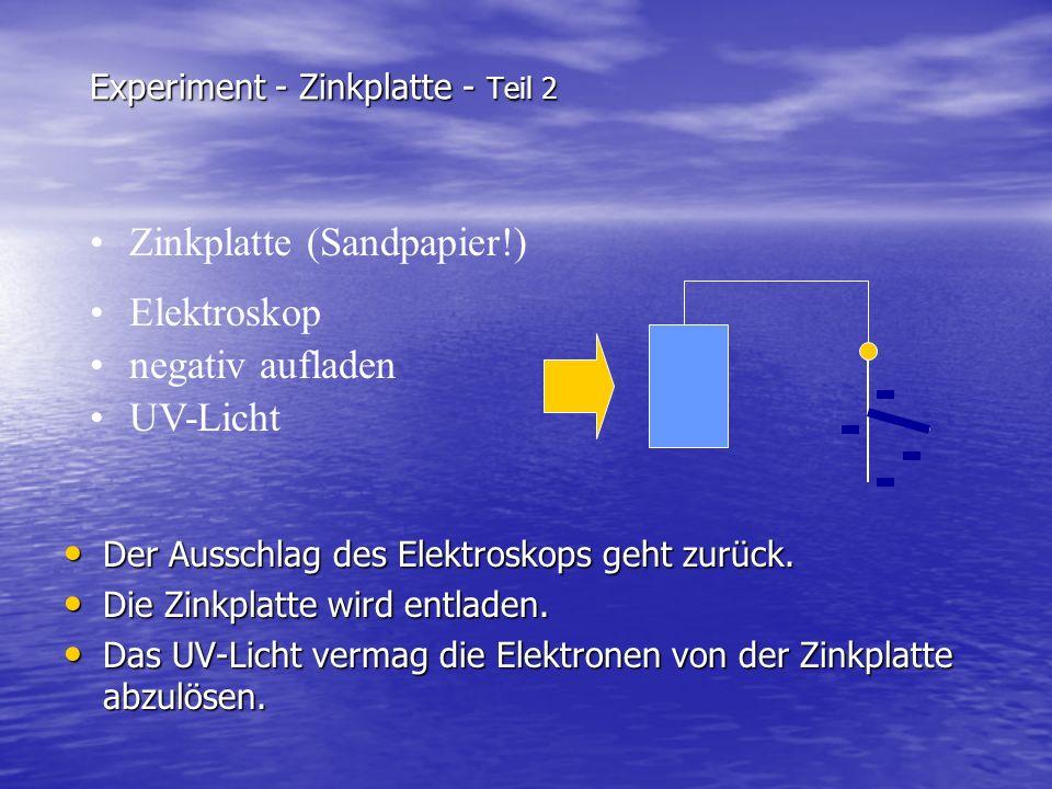 Zinkplatte (Sandpapier!) Elektroskop negativ aufladen Sichtbares Licht Der Ausschlag des Elektroskops geht nicht zurück.