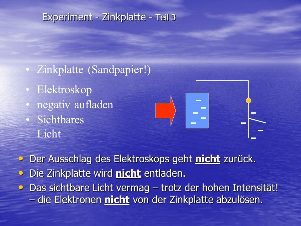 Zinkplatte (Sandpapier!) Elektroskop negativ aufladen Sichtbares Licht Der Ausschlag des Elektroskops geht nicht zurück. Der Ausschlag des Elektroskop