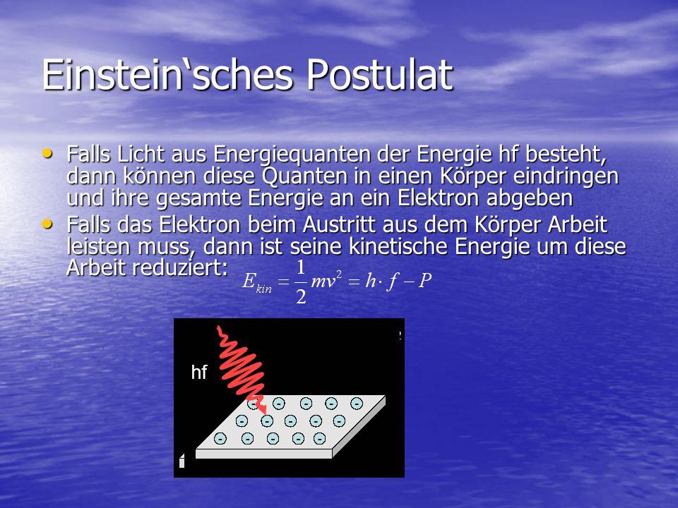 Einsteinsches Postulat Falls Licht aus Energiequanten der Energie hf besteht, dann können diese Quanten in einen Körper eindringen und ihre gesamte En