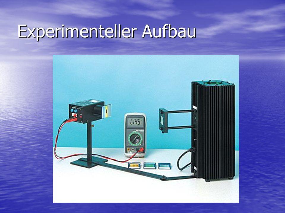 Funktionsprinzip Der Photostrom der Photozelle erzeugt die Gegenspannung durch das Aufladen eines Kondensators.