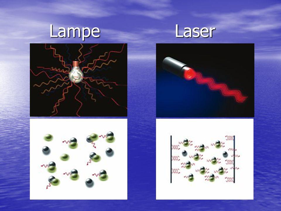 Prinzip des Lasers Wenn alle auf einmal Tor.