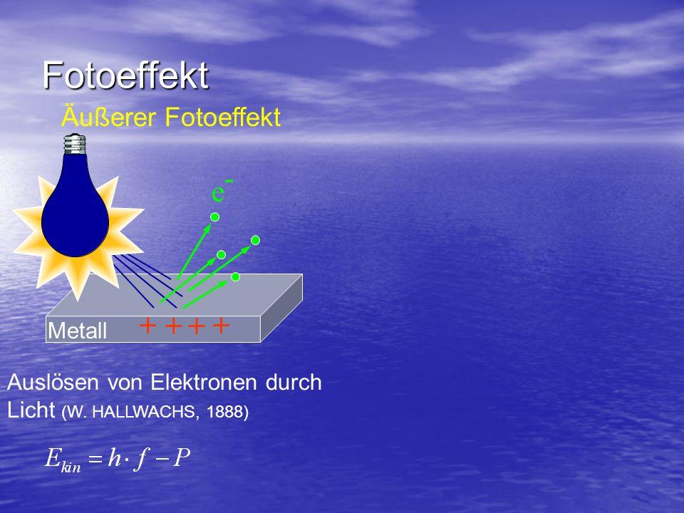Fotoeffekt Äußerer Fotoeffekt e-e- + + + + Auslösen von Elektronen durch Licht (W. HALLWACHS, 1888) Metall
