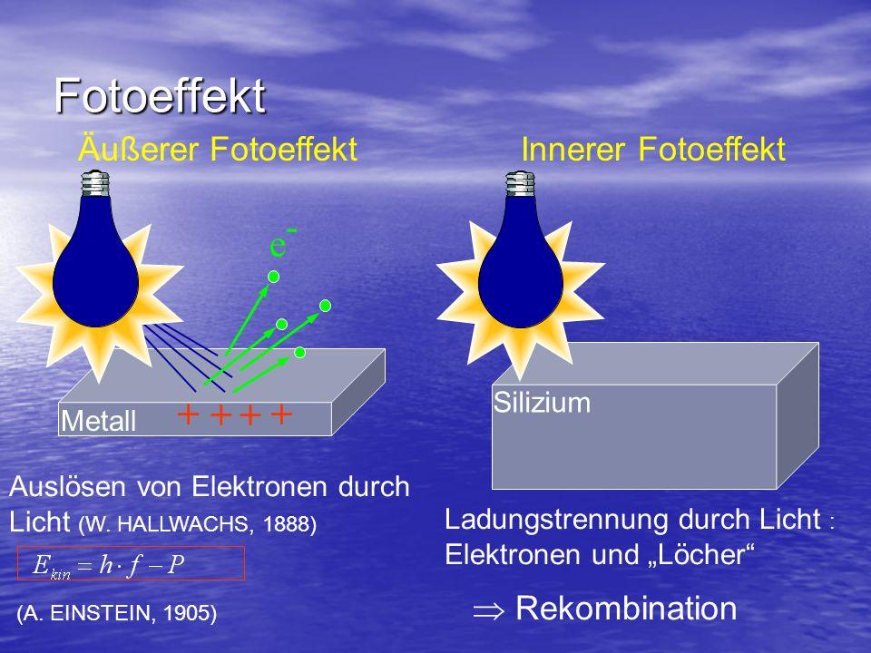 Fotoeffekt Äußerer Fotoeffekt Auslösen von Elektronen durch Licht (W. HALLWACHS, 1888) e-e- + + + + Metall (A. EINSTEIN, 1905) Innerer Fotoeffekt Sili