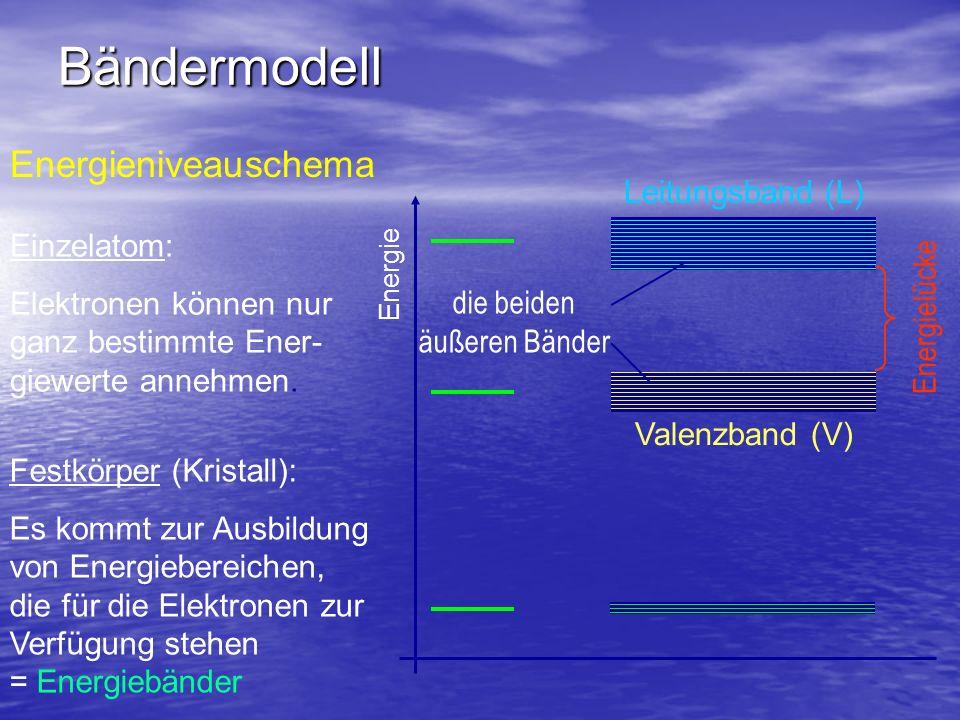 Bändermodell Energieniveauschema Einzelatom: Elektronen können nur ganz bestimmte Ener- giewerte annehmen. Festkörper (Kristall): Es kommt zur Ausbild