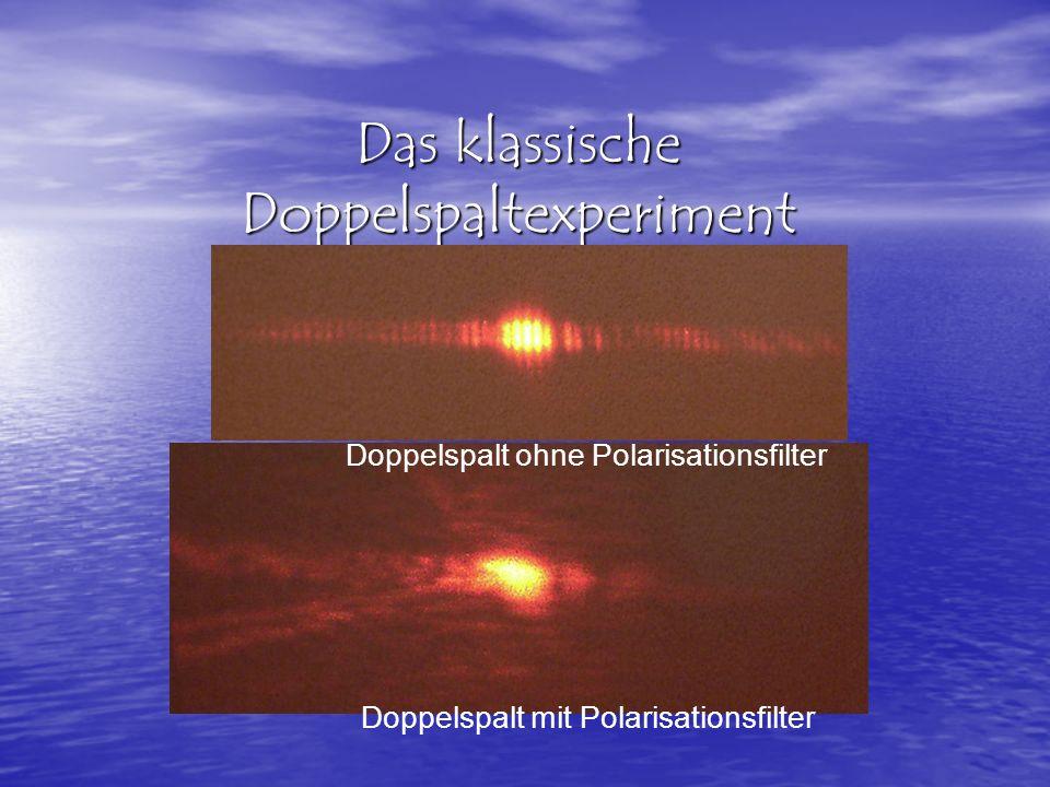 Das klassische Doppelspaltexperiment Doppelspalt ohne Polarisationsfilter Doppelspalt mit Polarisationsfilter