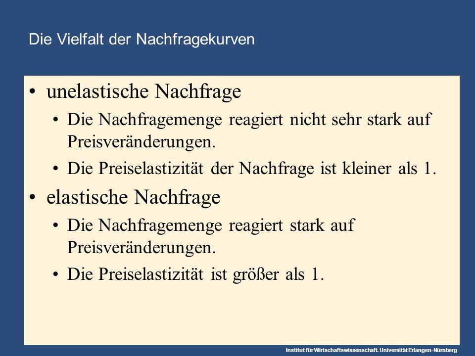 Institut für Wirtschaftswissenschaft. Universität Erlangen-Nürnberg Die Vielfalt der Nachfragekurven unelastische Nachfrage Die Nachfragemenge reagier