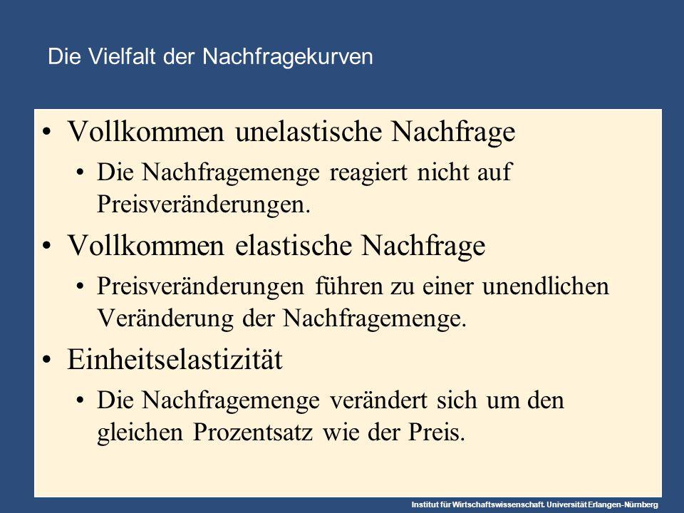 Institut für Wirtschaftswissenschaft. Universität Erlangen-Nürnberg Die Vielfalt der Nachfragekurven Vollkommen unelastische Nachfrage Die Nachfrageme