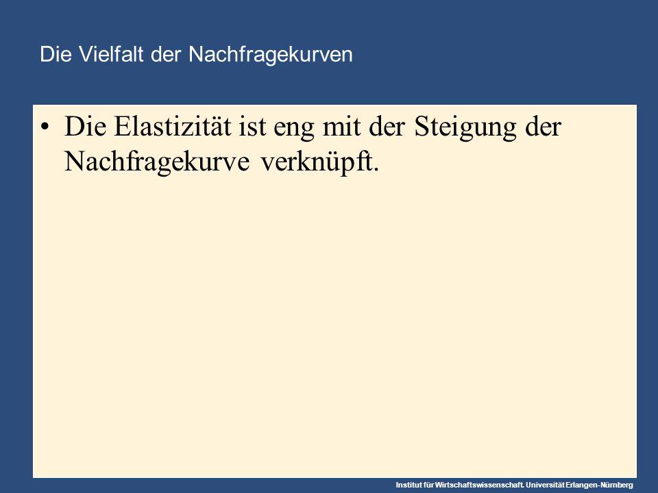 Institut für Wirtschaftswissenschaft. Universität Erlangen-Nürnberg Die Vielfalt der Nachfragekurven Die Elastizität ist eng mit der Steigung der Nach
