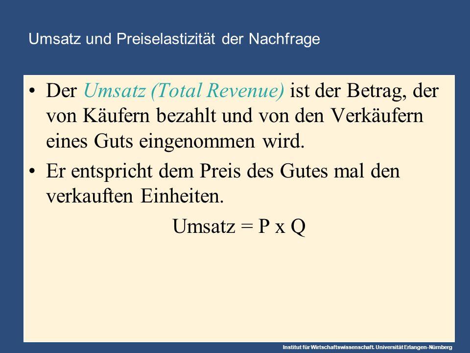 Institut für Wirtschaftswissenschaft. Universität Erlangen-Nürnberg Umsatz und Preiselastizität der Nachfrage Der Umsatz (Total Revenue) ist der Betra