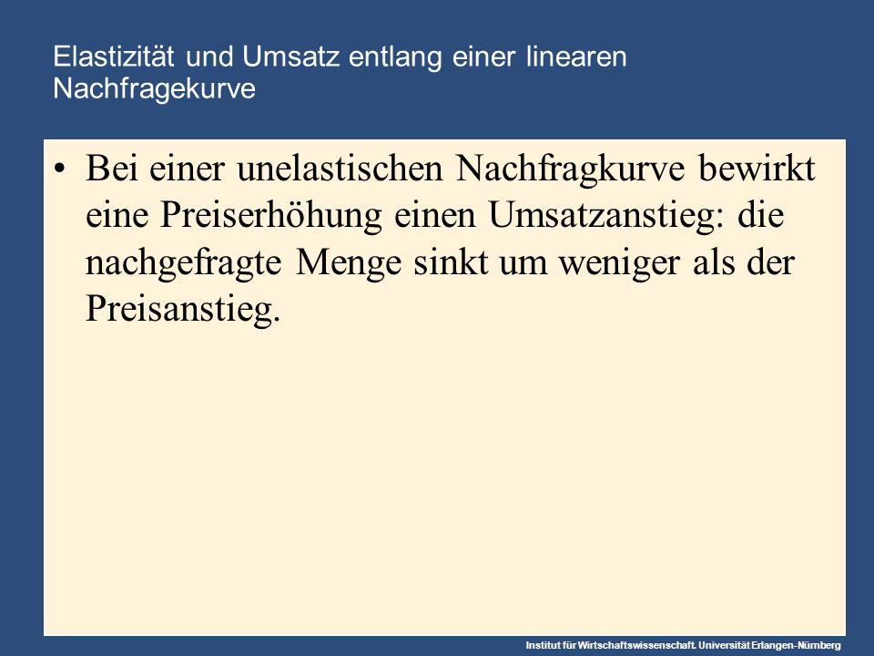 Institut für Wirtschaftswissenschaft. Universität Erlangen-Nürnberg Elastizität und Umsatz entlang einer linearen Nachfragekurve Bei einer unelastisch
