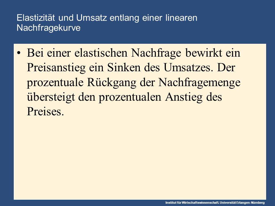 Institut für Wirtschaftswissenschaft. Universität Erlangen-Nürnberg Elastizität und Umsatz entlang einer linearen Nachfragekurve Bei einer elastischen