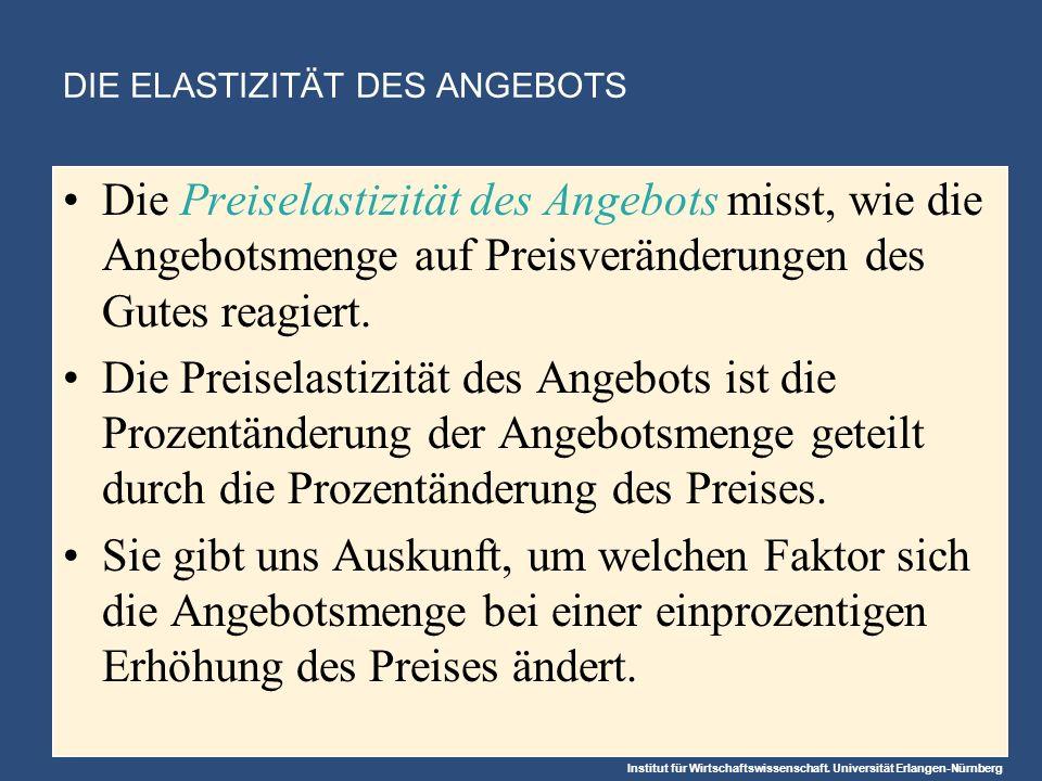 Institut für Wirtschaftswissenschaft. Universität Erlangen-Nürnberg DIE ELASTIZITÄT DES ANGEBOTS Die Preiselastizität des Angebots misst, wie die Ange