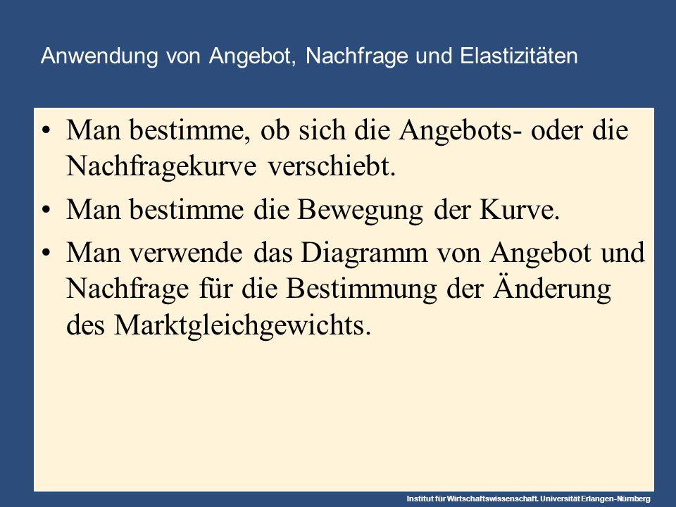 Institut für Wirtschaftswissenschaft. Universität Erlangen-Nürnberg Anwendung von Angebot, Nachfrage und Elastizitäten Man bestimme, ob sich die Angeb