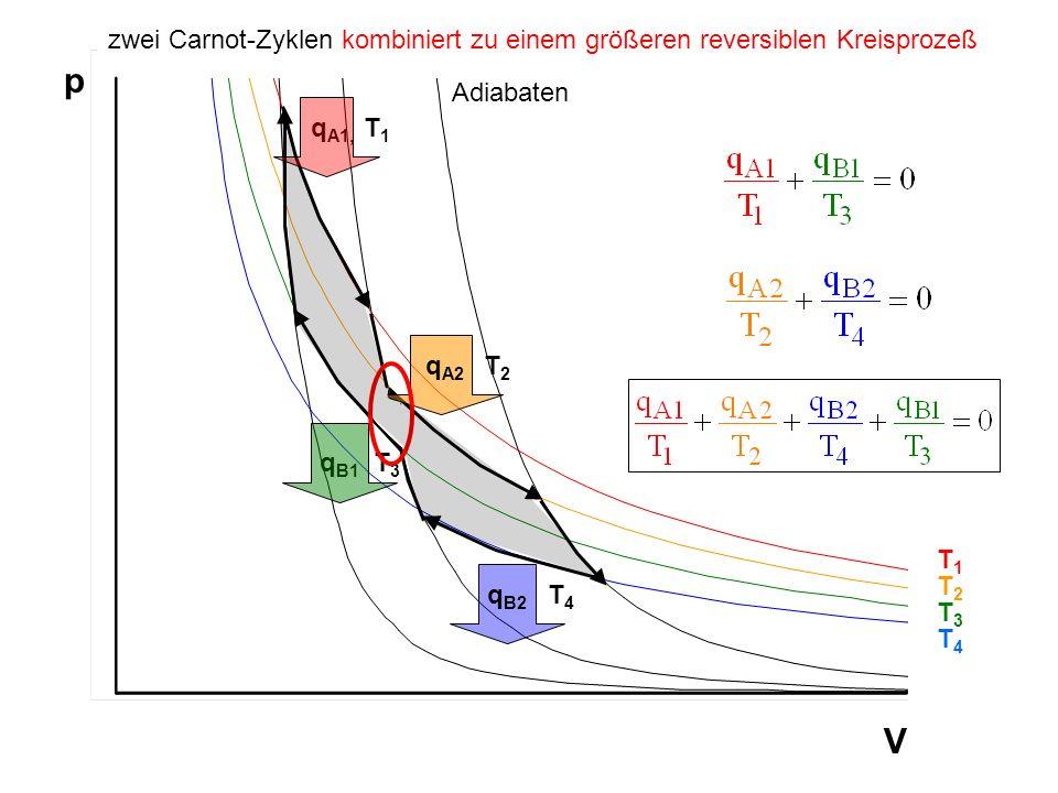 T1T1 T4T4 T2T2 T3T3 q A1, T 1 q A2 T 2 q B1 T 3 q B2 T 4 Adiabaten p V zwei Carnot-Zyklenzwei Carnot-Zyklen kombiniert zu einem größeren reversiblen K